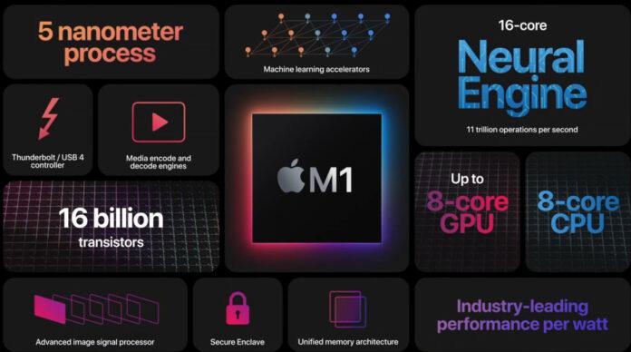 Apple, Mac, macOS, iPhone, mobile, security
